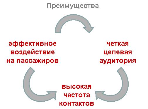 Расписание поездов по станции Армавир 1 Ростовский